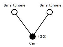 wifi-direct-scenario2-3